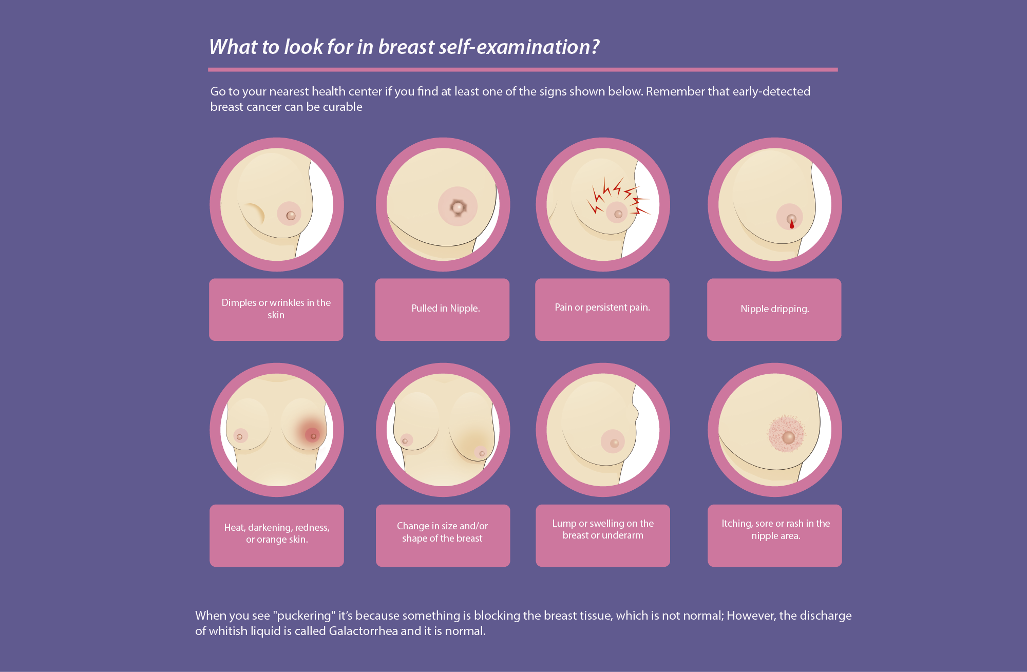 Building evidence for abbreviated mri in women with dense breasts
